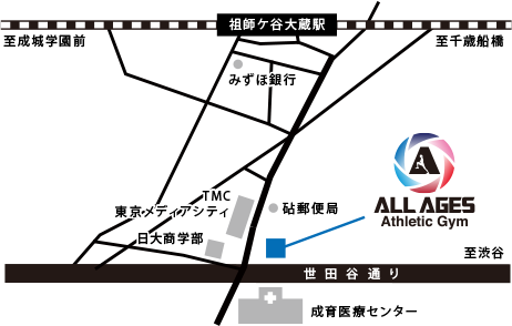 ALL AGES Athletic Gym 地図