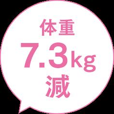 体重3.6kg減